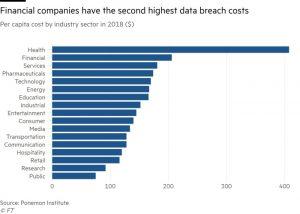 Investors target Board Directors for cyber security incidents